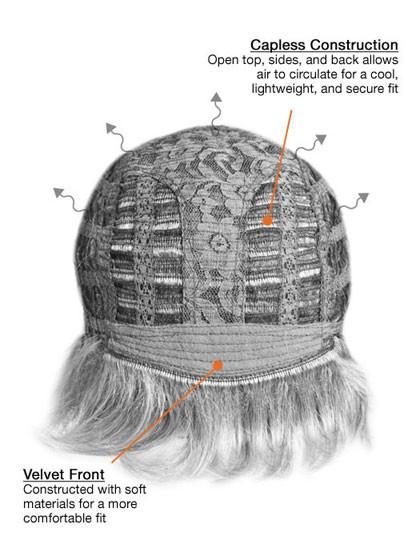 how to make a bob wig look natural